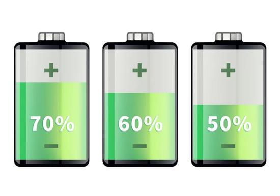 电池容量一致,SOC不同