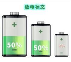 容量不一致电池,放电状态