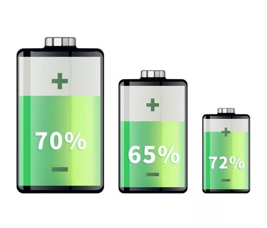 实际用车场景后的电池状态,容量与SOC更复杂