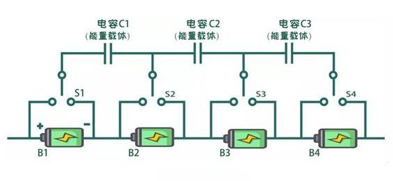 主动均衡电路设计