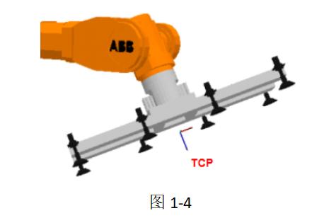 机器人的坐标系,你知道多少呢?