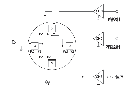 XD303系列大负载压电偏转镜系统,承载达500g!