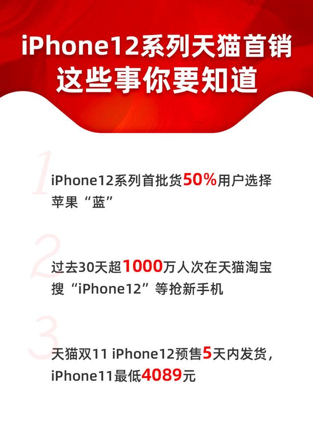"""iPhone12一半用户选""""蓝"""",为何这个色系深受喜爱?"""