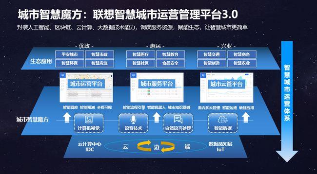 中国智能化的样本在哪?这家36岁企业在海南千年历史小城写下答案