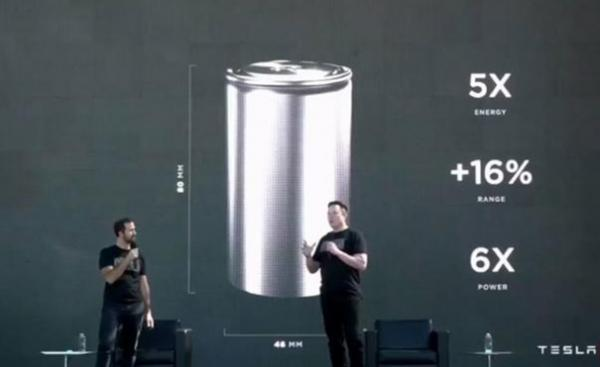 加速世界向可持续能源的转变,特斯拉电池日的看点