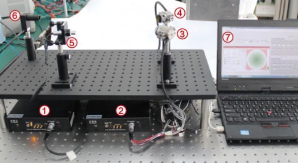 用于激光稳定的快速压电偏转系统