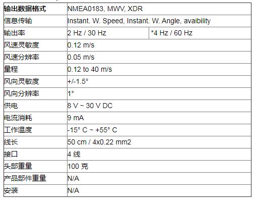 超声波风速传感器在风力发电中的应用