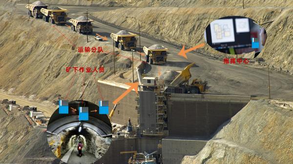 音离|无线组网实现矿区专网通信