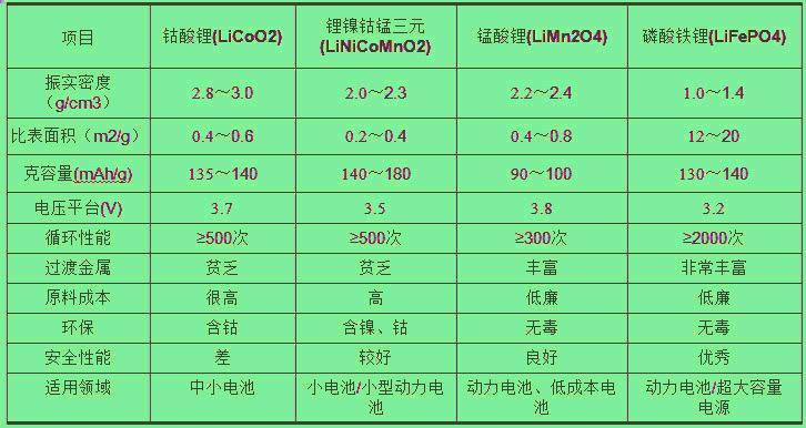 2021款小鹏P7到底减配没有?70度三元锂改为60度磷酸铁锂却增配不少!
