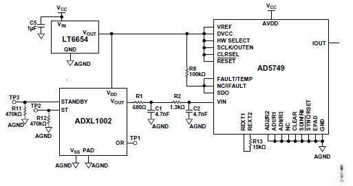 10 kHz MEMS加速度计,提供4 mA至20 mA输出,适合状态监控应用