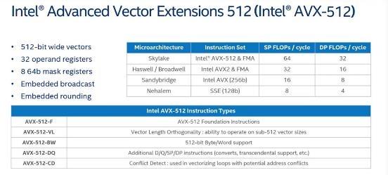 Intel 10nm H35处理器的另一面:你可能真的误会它了