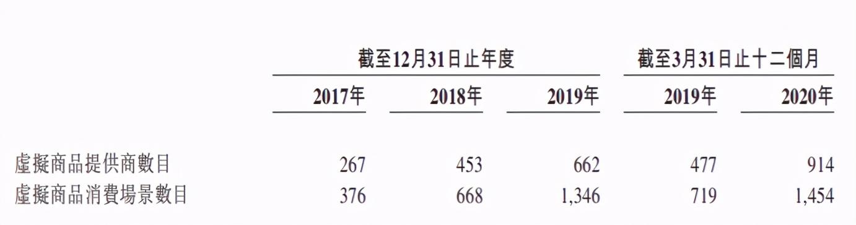 SaaS和生活服务双双助力,福禄控股营收和利润大幅增长