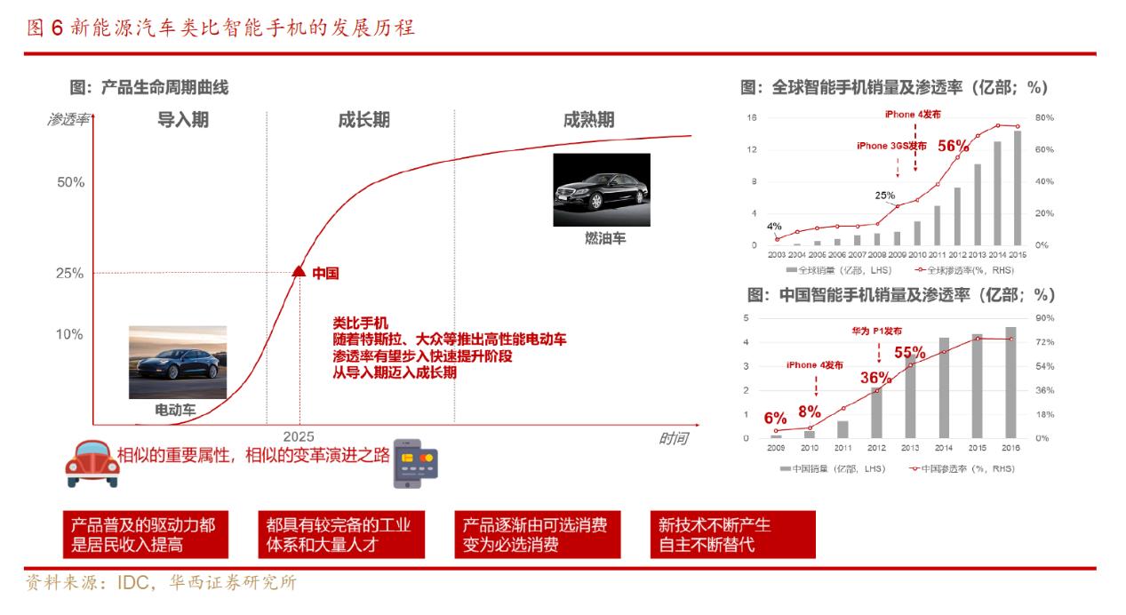 百度小米滴滴躬身入局,新能源造车如此多娇,引无数大厂竟折腰?