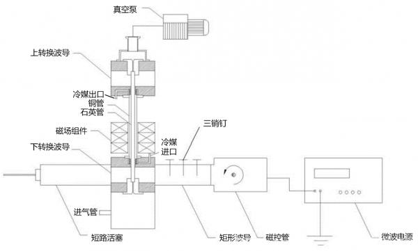 微波等离子体高温热处理工艺中真空压力的下游控制技术及其装置