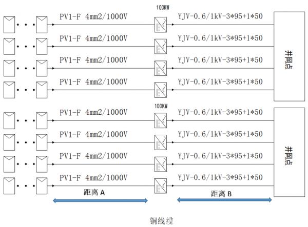 固德威:工商业光伏 最优线缆选型探讨