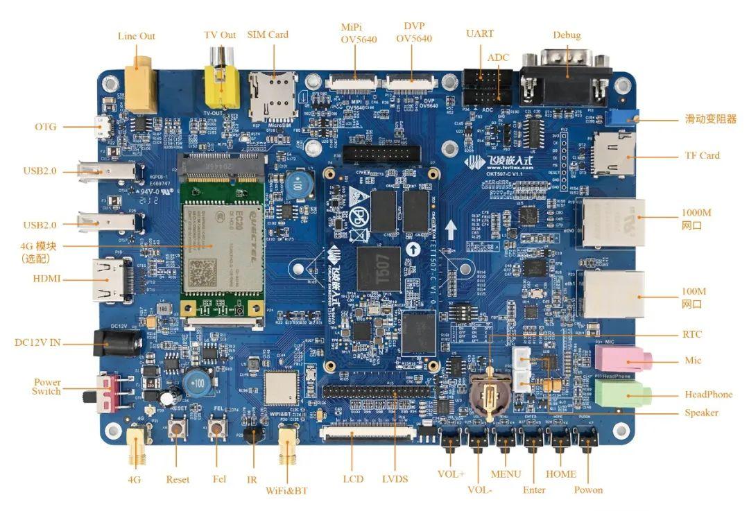 干货讲解 | OKT507-C开发板基于Linux系统的应用笔记