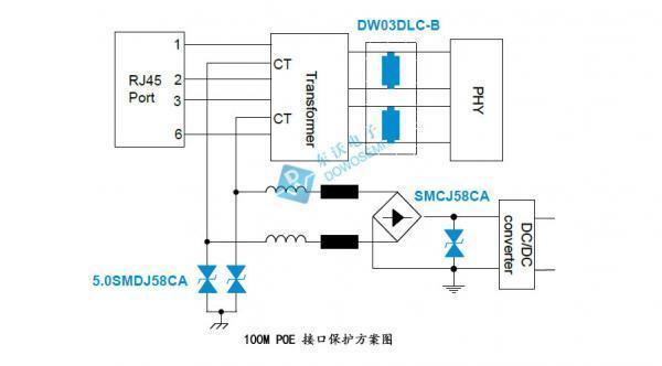 100M百兆POE端口浪涌静电保护设计方案及电路保护器件选型分析