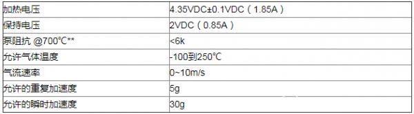 高温氧化锆氧气传感器O2S-FR-T2-18C/B/A产品应用参数详解