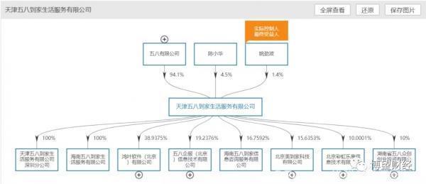 """天鹅到家IPO:亏损近20亿,家庭服务平台第一股还能""""起飞""""吗?"""