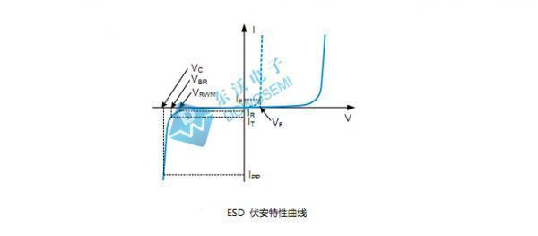 SR05-4二极管ESD静电保护元器件