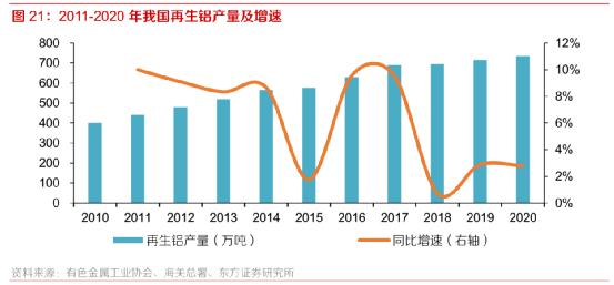 """净利润同比暴增超200%,中国宏桥开启铝业""""飞轮"""""""