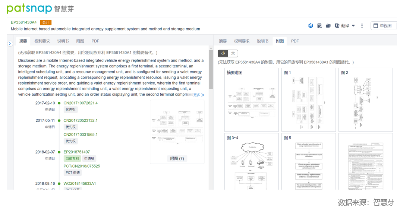 从专利角度看蔚来进行海外专利技术布局的策略及思路