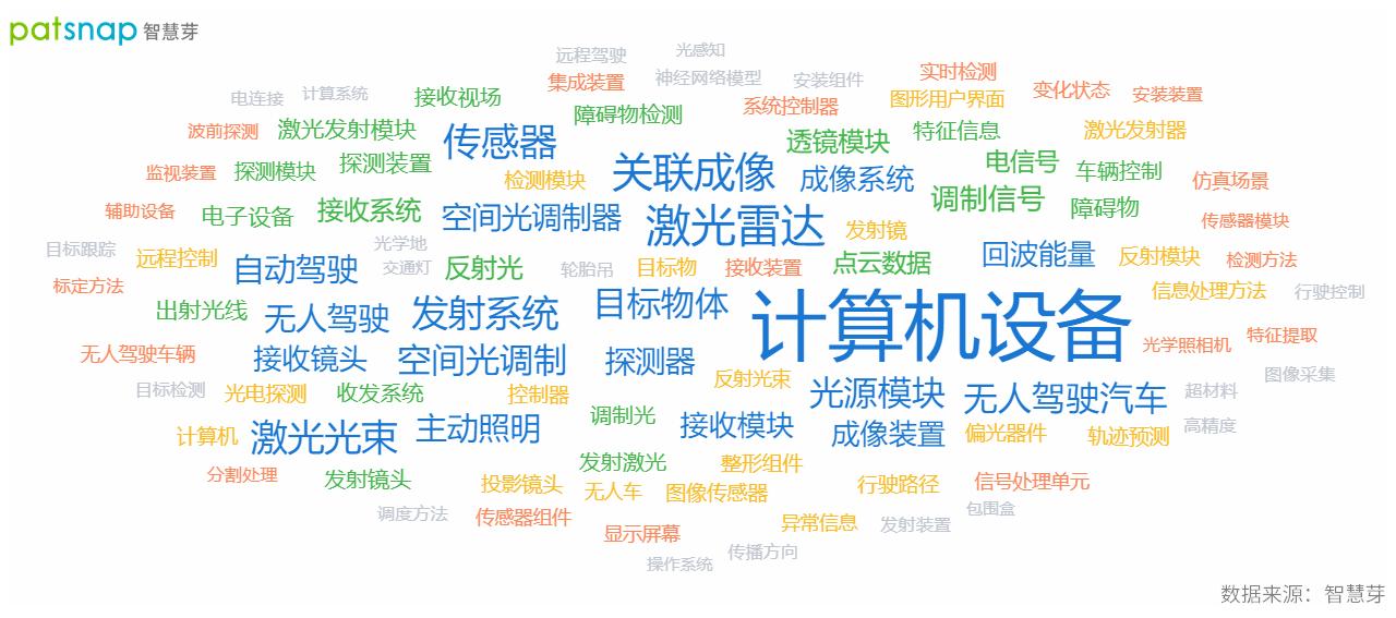 元戎启行完成3亿美元融资,与东风汽车合作10件专利