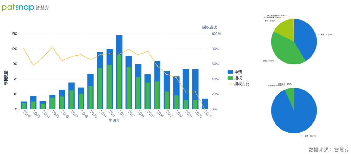 日立全供应链净零排放,日立节能类专利有329件布局于中国