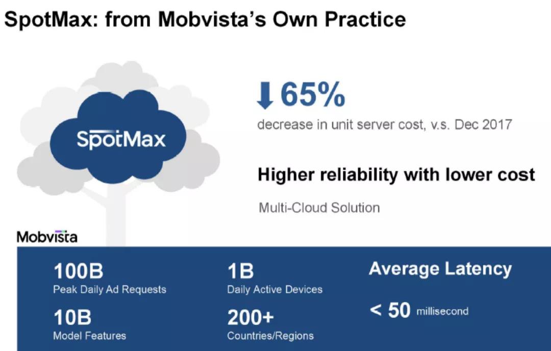 SaaS和云计算,能否打开汇量科技的增长空间?
