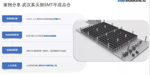 海柔创新:箱式仓储机器人助力3C行业自动化转型升级