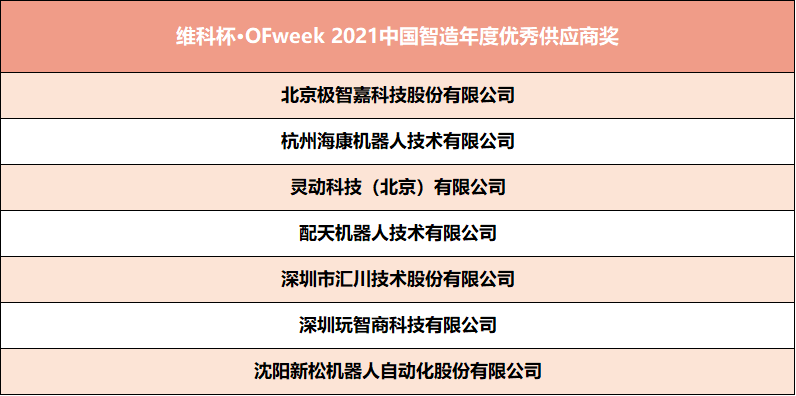 维科杯·OFweek2021中国工业自动化及数字化行业年度评选获奖名单揭晓