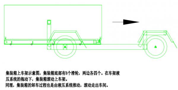 Lightyear结构的混动卡车介绍