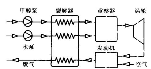 Lightyear混动车是如何改变当前能源结构-- 光液技术细节之四