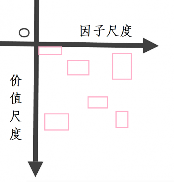 光液之七--前传:LY电推基本原理及数学方法(下)