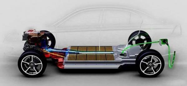 安全压倒一切,LY混动车是较安全的电动车设计