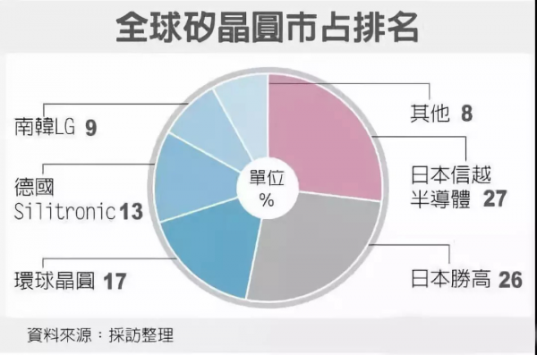AI 芯天下 | 日本强震,半导体市场将会有何影响