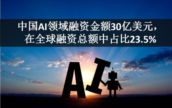 AI芯天下丨2019年Q1全球人工智能产业数据报告