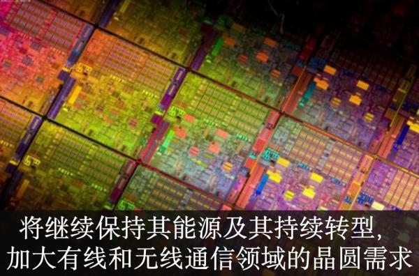 AI芯天下丨2019年第二季全球前十大晶圆代工营收排名出炉