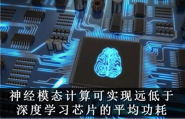 AI芯天下丨丨Intel和IBM押重注的神经模态计算,行业能否蜕变
