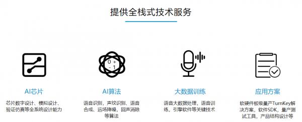 Ai芯天下丨技术丨离线语音让智能家居有了新的增长点