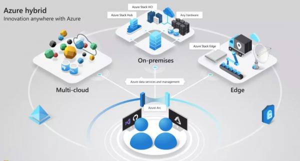 Ai芯天下丨思考丨对话微软:云和AI正带动硬件发展