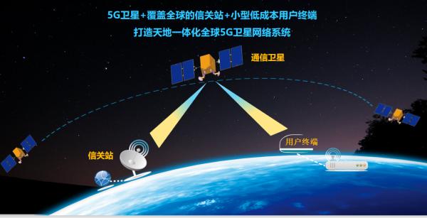 Ai芯天下丨国际丨太空互联网的万亿市场,谁能代表我国走向国际舞台?
