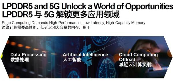 Ai芯天下丨观点丨DDR5 DRAM芯片,或成今年智能手机的最大卖点