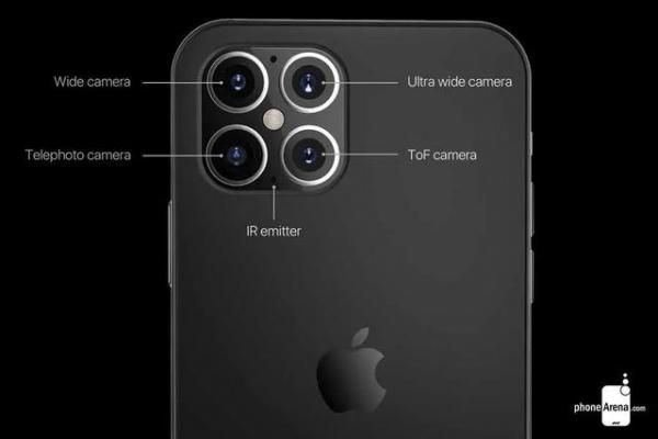 AI芯天下丨国际丨苹果采用激光雷达LiDAR,到底用它来做什么?