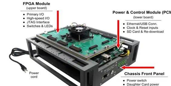 AI芯天下丨动态丨打破传统,S2C发布全球首款FPGA验证仿真云系统