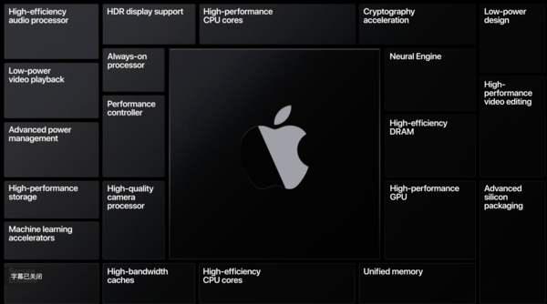 AI芯天下丨趋势丨手机+电脑融合将至,头部跟进跨平台芯片