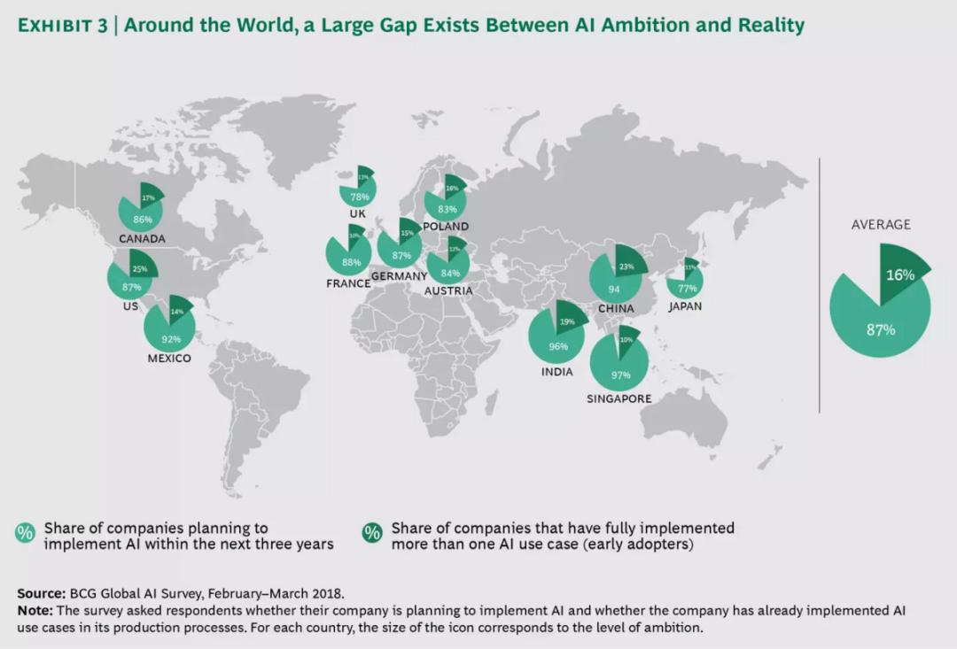 AI芯天下丨分析丨AI工廠:將AI轉化成動力是關鍵