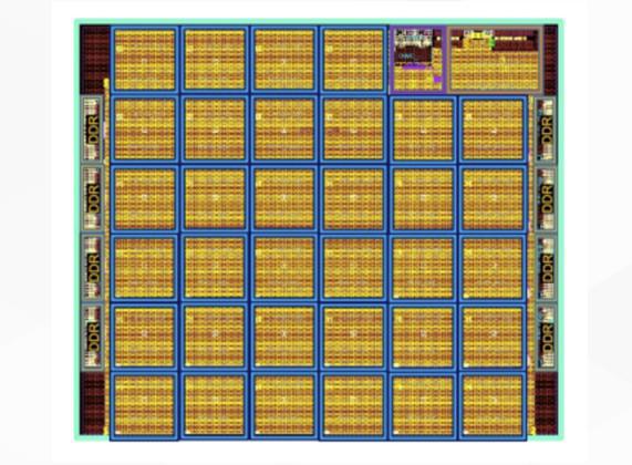 AI芯天下丨工业丨RISC-V工业解读:或成芯片自主的要害时机