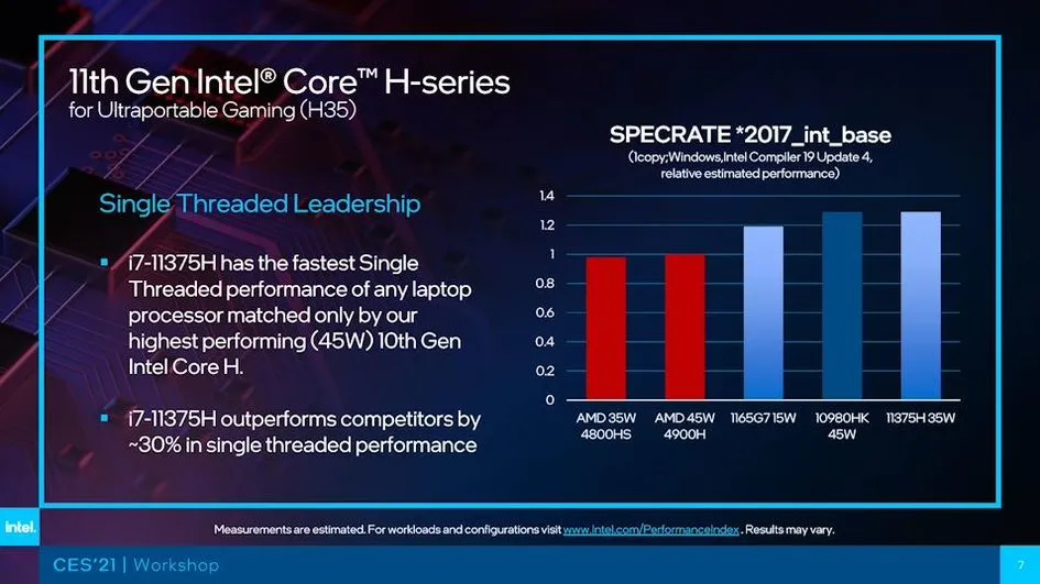 AI芯天下丨产业丨英特尔、AMD、英伟达同时打响2021年第一枪