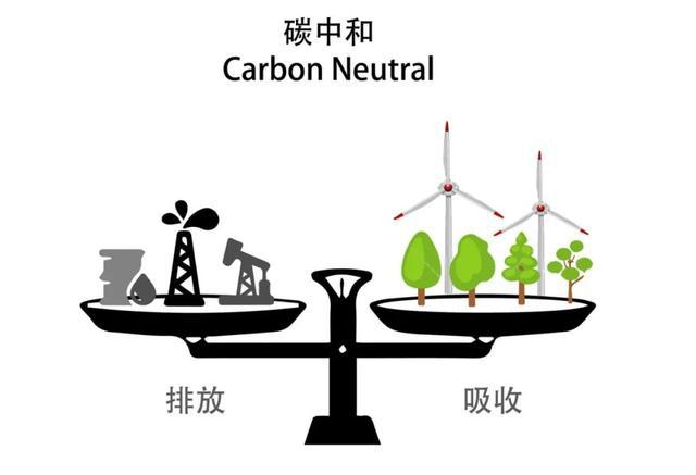 AI芯天下丨热点丨碳中和:资管机构正在介入,低碳经济徐徐展开